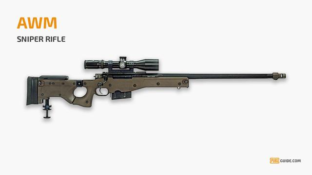 Top 7 khẩu súng mà người chơi PUBG Mobile nào cũng nên sở hữu